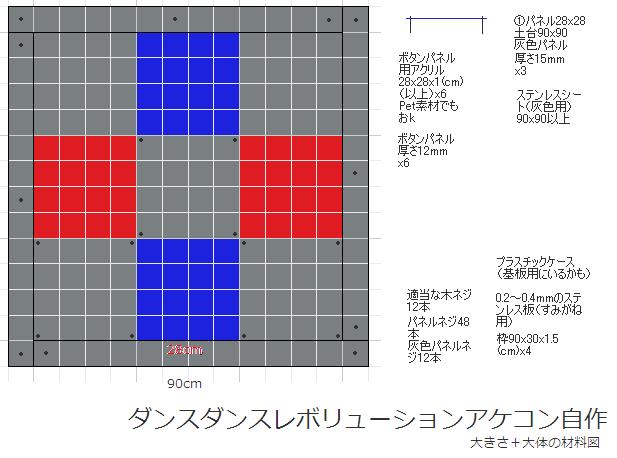 ダンスダンスレボリューションアケコン自作.PNG